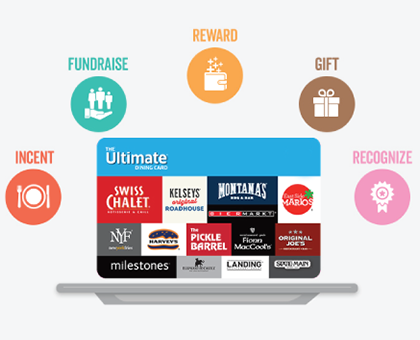 The Ultimate Dining Card 1000 Canadian Restaurants